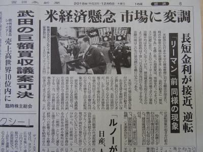 12/6新聞
