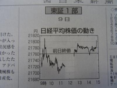 4/10新聞