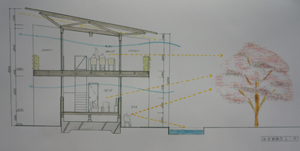 651理科大.2年設計課題「住宅」.JPG