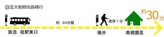阪急桂駅東口より