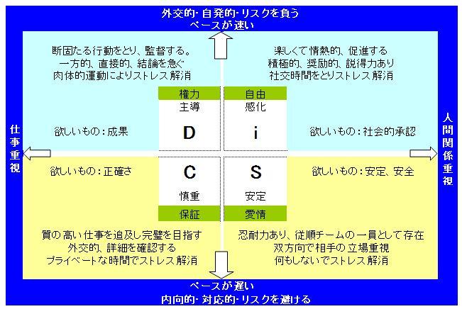 表の抜粋です