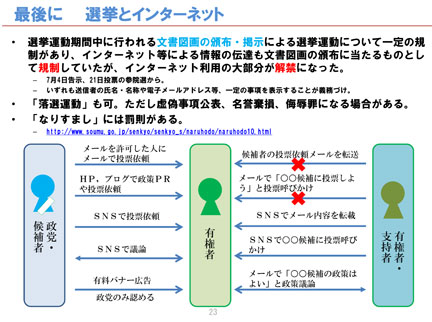SNSはじめて講座2013?-23.jpg