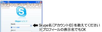 Skype ID説明