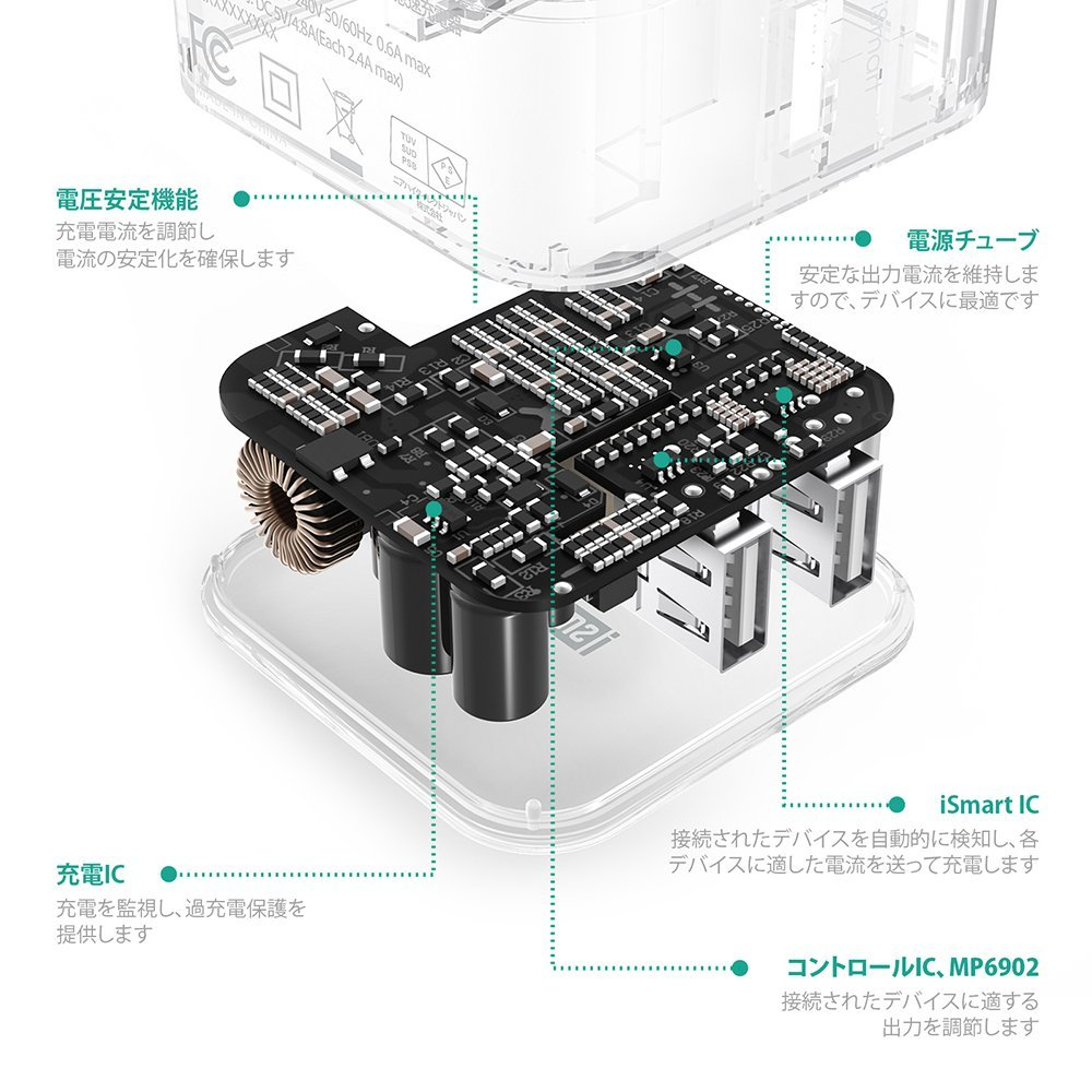 USB充電器 RAVPower 24W 2ポート iPhone iPad スマホ タブレット モバイルバッテリー 等対応 ACアダプタ急速充電 チャージャー