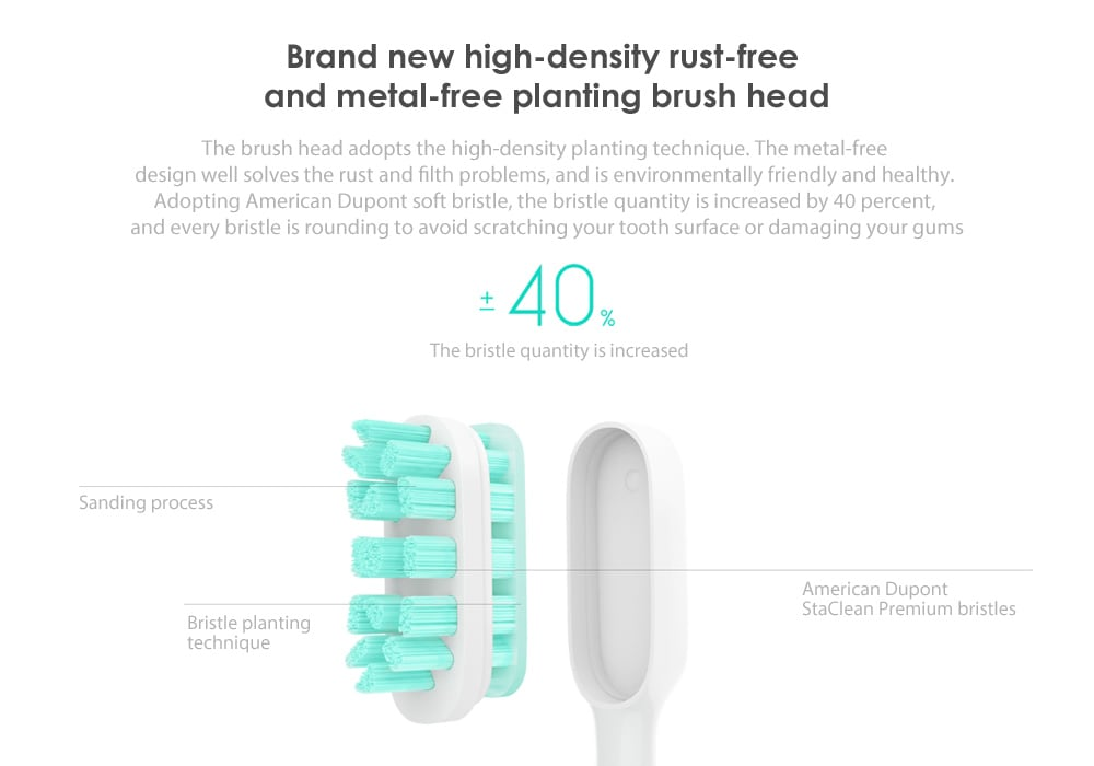 Xaomi Mi Home Sonic Electric Toothbrush