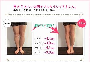 を 細く 方法 足 筋肉質 な する