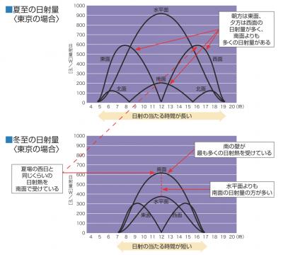 グラフ001.PNG
