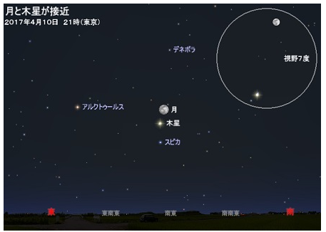 2017/4/10pm9:00 月と木星が接近