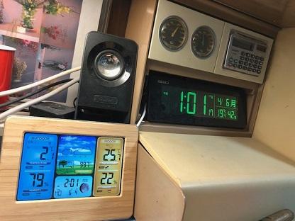 室内 室外気温