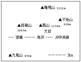 桃太郎伝説