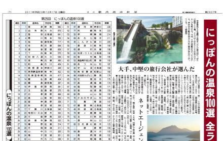 Onsen Ranking