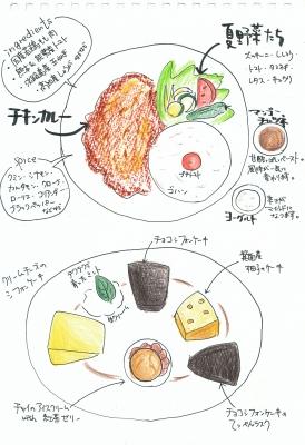 curry内容イラスト.jpg
