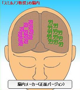 脳内メーカー正面