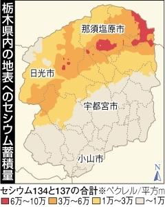 栃木の土壌汚染