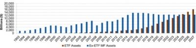 ETF とミューチュアルファンド