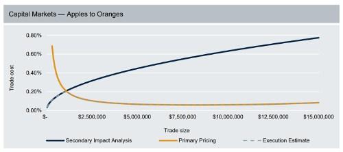 ETF の取引コスト