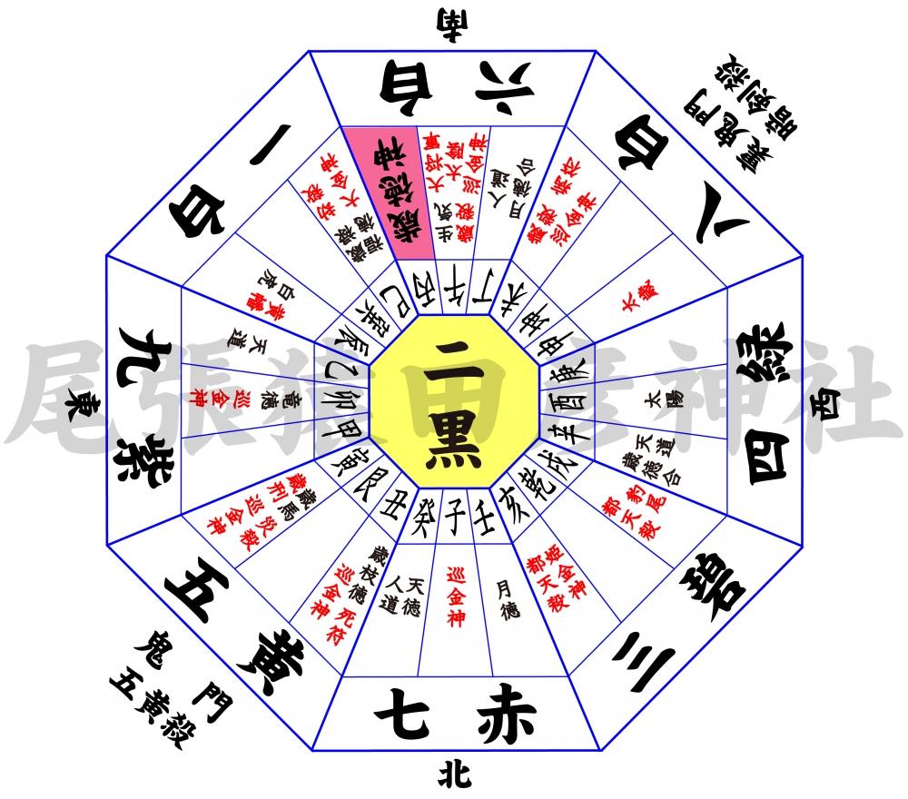 H28 方位盤(九星用)完成.jpg