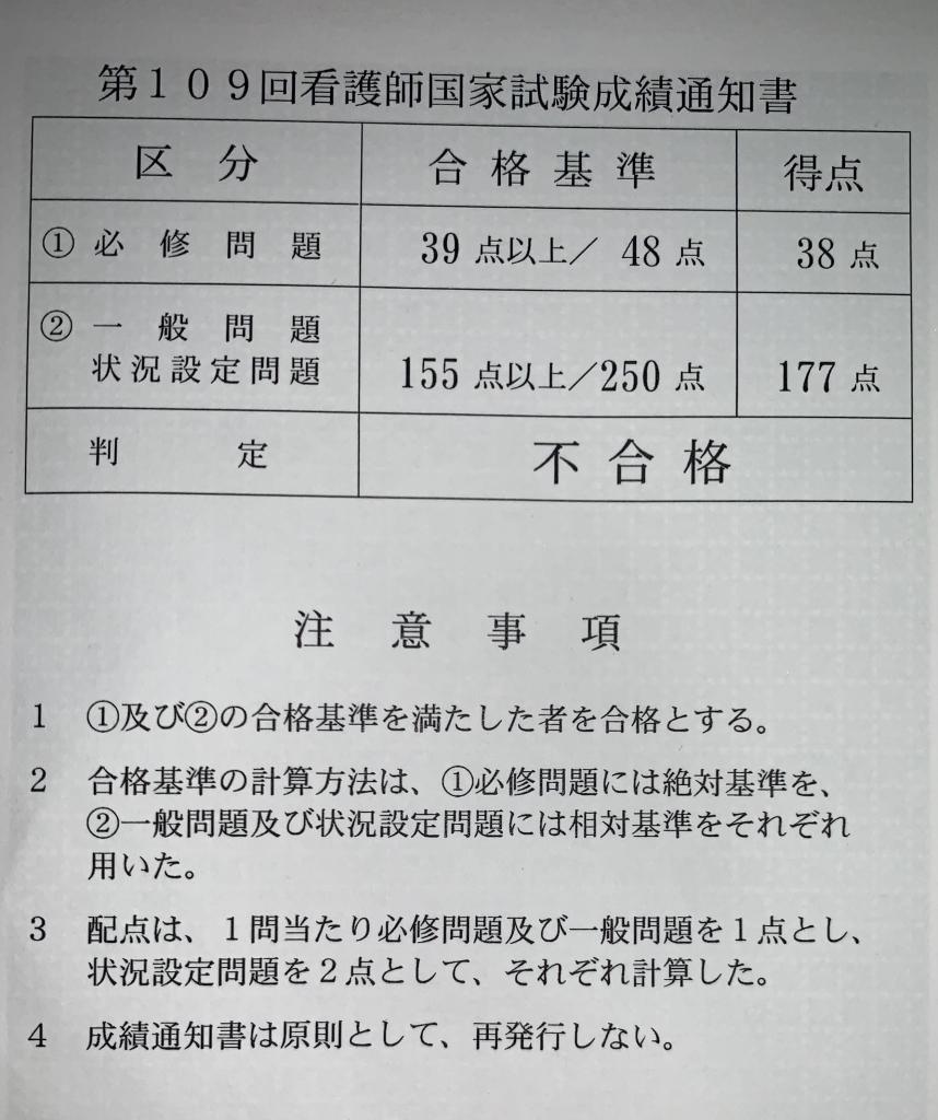 看護 師 国家 試験 109 回 問題