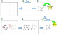 091121 ワークショップ 単語帳の作り方