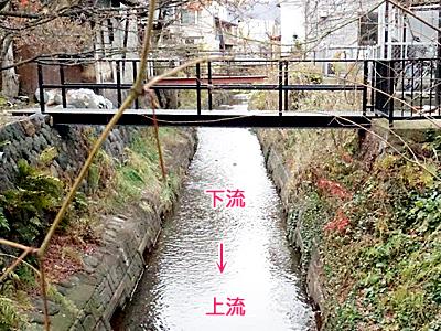 上田城|川