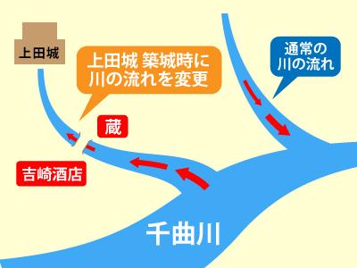 長野県|上田市