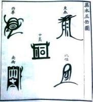 五岳眞形図
