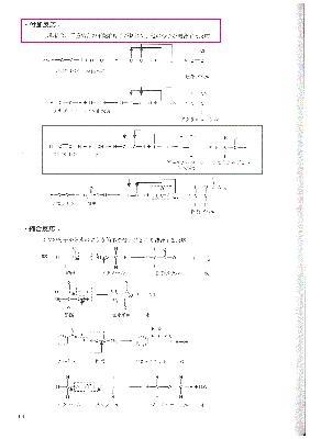 虎の巻64ページ
