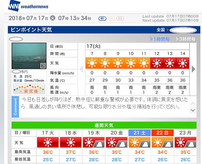 猛暑,天気予報