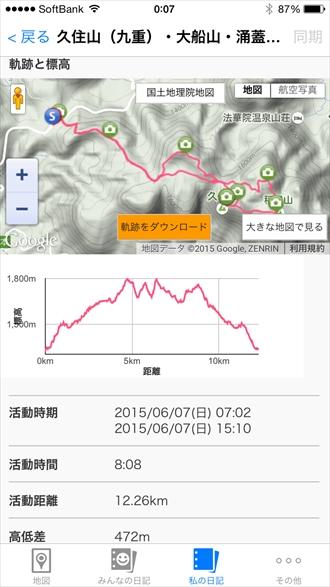 YAMAP 山行記録結果画面
