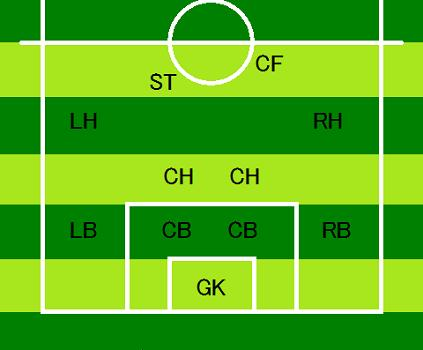 template4-4-2