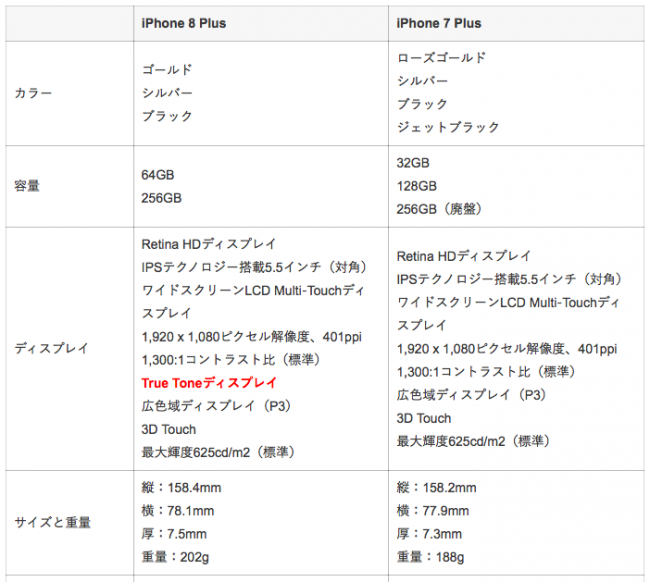 iPhone Size-02.png