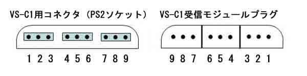 VS-C1(PS2コネクタ)