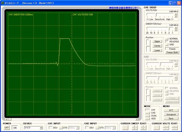 サーボ用出力波形3