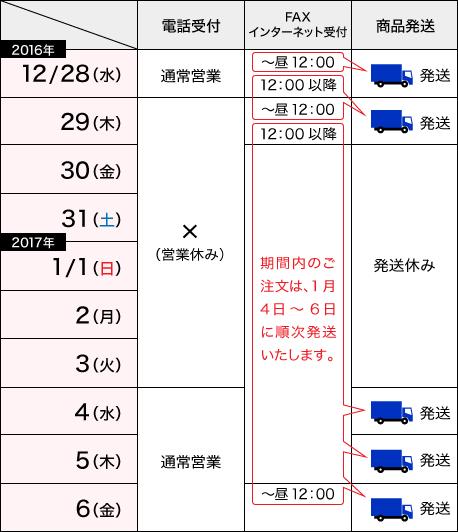 年末年始営業案内表2016-2017