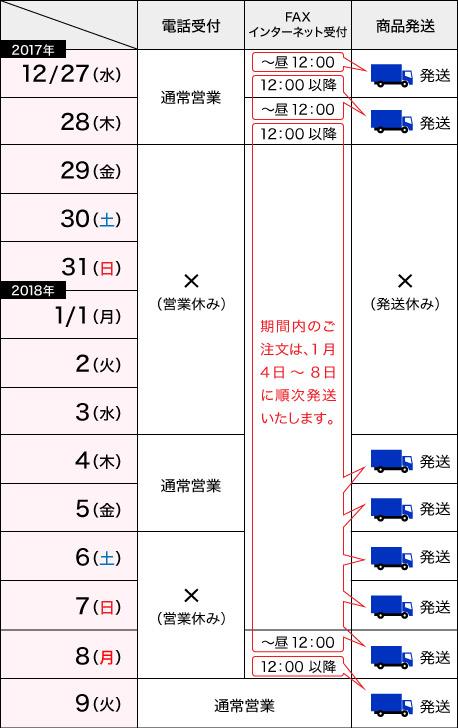 年末年始営業案内表2017-2018