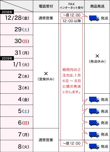 年末年始営業案内表2018-2019