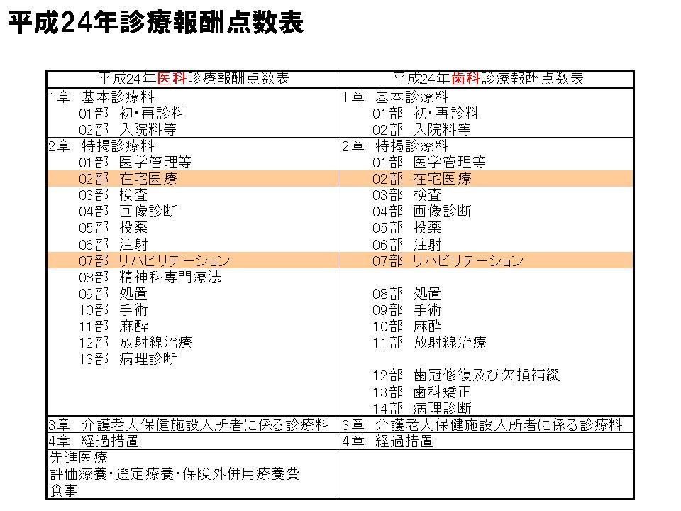 (医)拓海会 神経内科クリニック スタッフ・ブログ