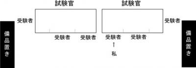ソムリエ試験実技の図