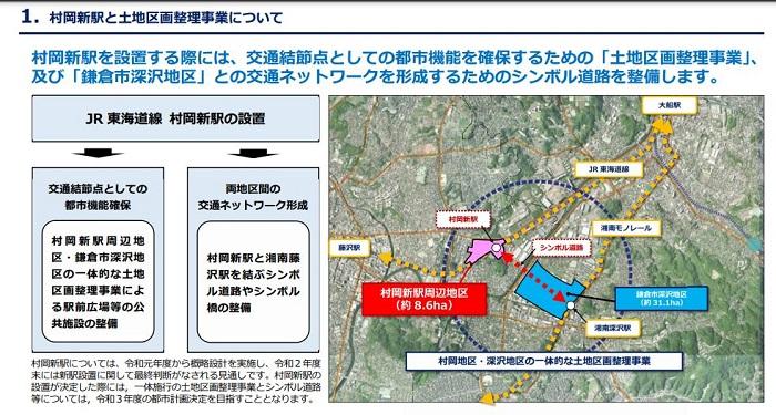 新 駅 線 東海道 なぜ「相鉄・JR直通線」は新川崎や鶴見に停車しないのか、その理由がわかる映像