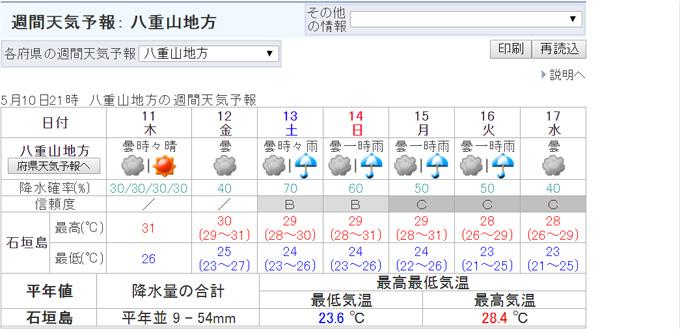 梅雨明けした感じ1.jpg