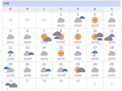 11月の天気.jpg