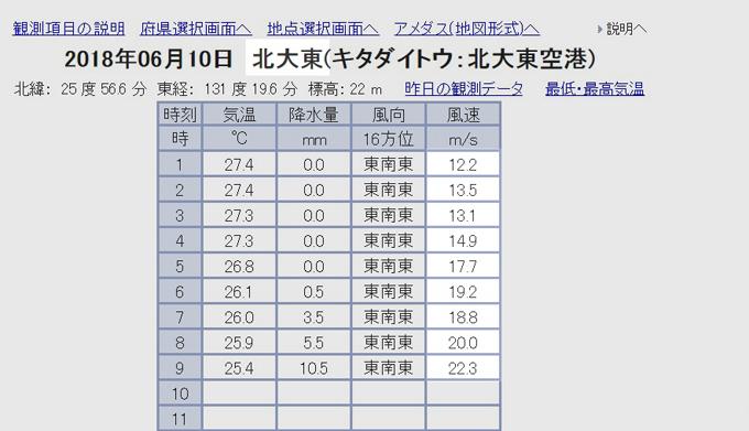 大東島コース3.jpg