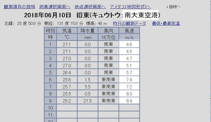 大東島コース4.jpg