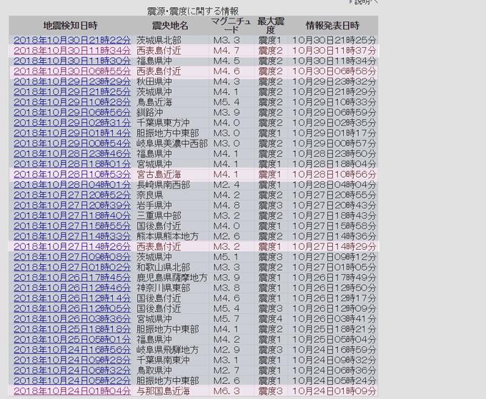 八重山の地震.jpg