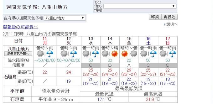 雨続く.jpg