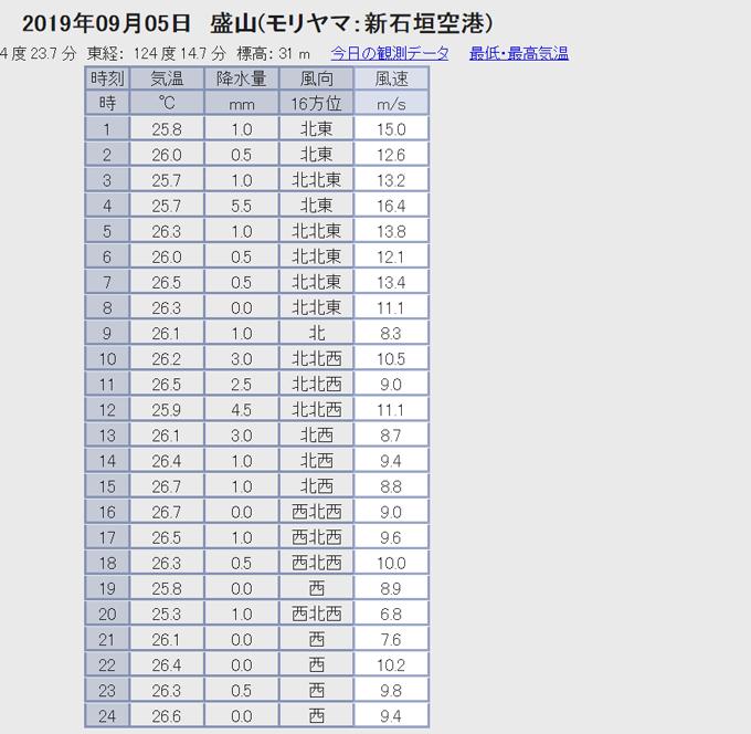 こんな台風3.jpg