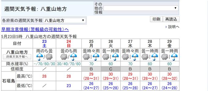 雨マグロ3.jpg