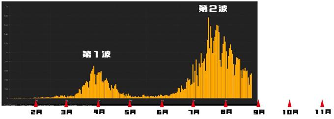 コロナグラフ.jpg