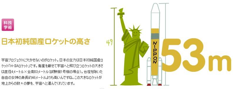 日本 ロケット