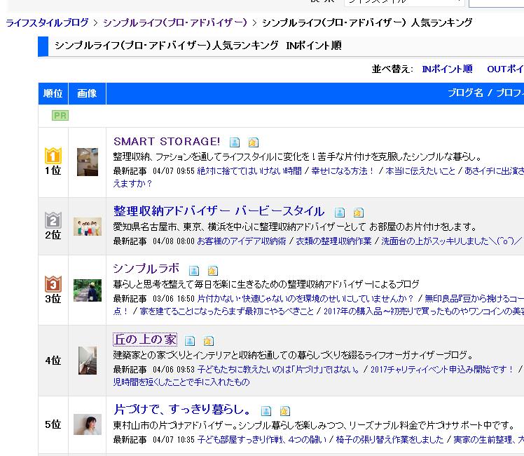 ブログ村ランキング画像